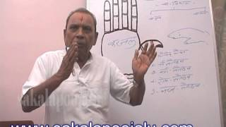 PALMISTRY PART- 2,  IN HINDI