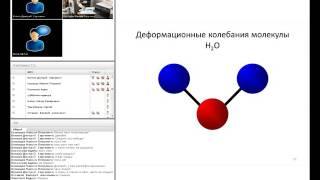 видео Фурье-спектроскопия