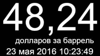 Курс доллара, евро, цена нефти сегодня, 8 сентября 2016 онлайн