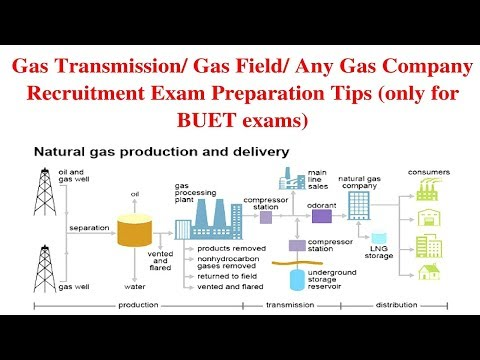 Gas Transmission/Gas Field/Gas Related Mechanical Engineering Job Preparation Tips
