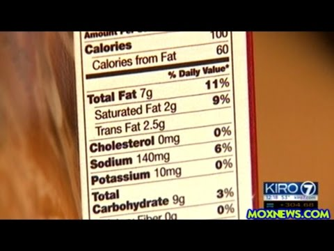 Congress Votes To End Requiring Restaurants To Display Calorie Count Of Food