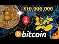 BITCOIN WILL HIT 10 MILLION DOLLARS & There's NOTHING Anyone Can Do To Stop It!