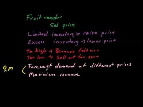 What Is Revenue Managment