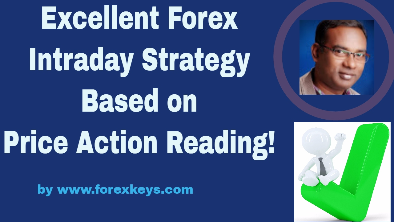 Forex Strategies - Best Forex Trading Software of Moving Average Strategy for Intraday Trading
