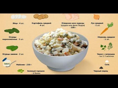 Рецепты азиатских салатов с фото