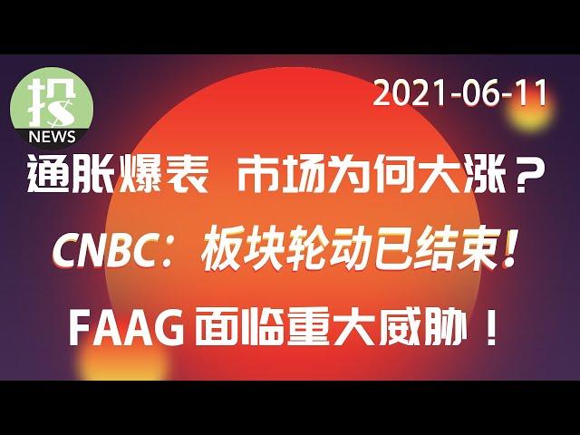 【2021-06-11】通胀再爆表,为何美股反而大涨?CNBC:板块轮动结束!成长股受资金青睐AAPL、FB、AMZN、GOOG将集体面临新法案威胁