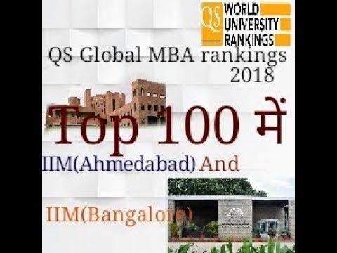 QS Global MBA Rankings 2018:IIM Ahmedabad and IIM Bangalore in top 100