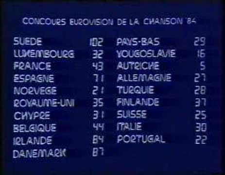 Eurovision 1984 - Voting 3/4