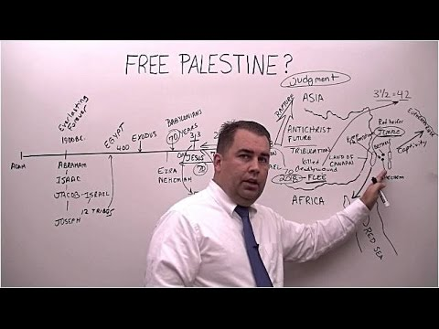 Who Owns the Land of Palestine?