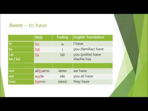Learn Italian - Verbs -  Essere and Avere