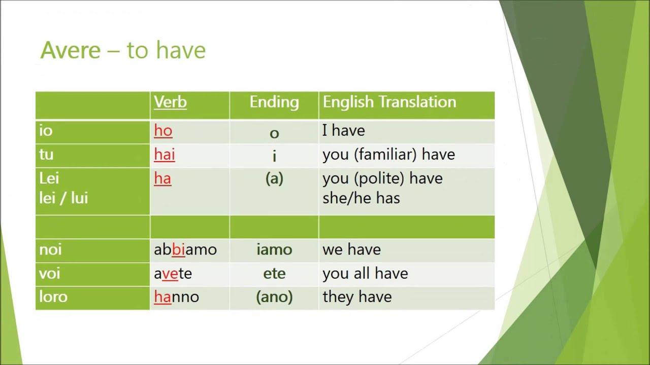 Learn italian verbs essere and avere also youtube rh
