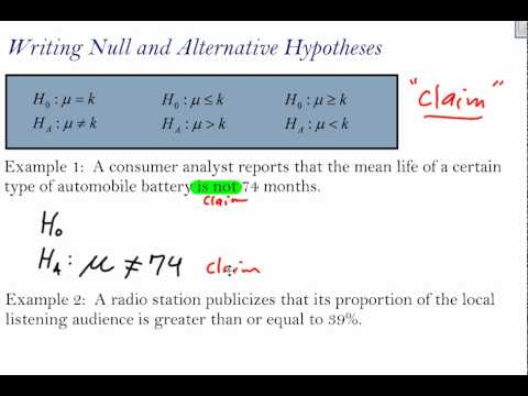 Writing Null and Alternative Hypotheses - YouTube