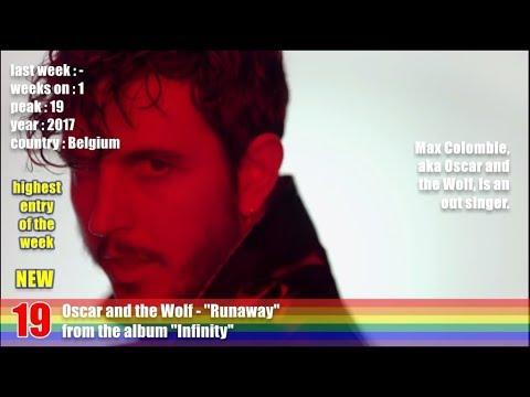 Gay Music Chart - 2017 week 45