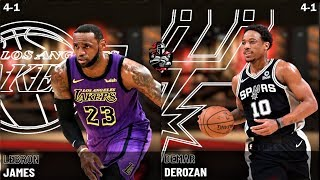 Lakers vs Spurs - Full Game Highlights! 2019 NBA Season | NBA 2K20