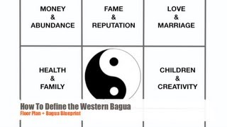 How To Apply the Feng Shui Bagua of Your Home (Western Bagua)