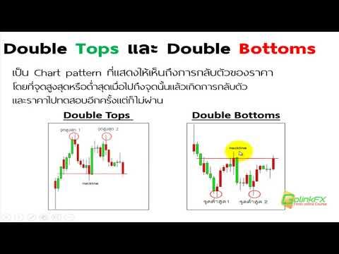 สอนเทรด Forex ฟรี - รูปแบบ กราฟ Double tops และ Double Bottoms | LINE : @GOLINKFX