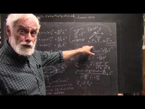 dagmult 7487 unit tangent normal binormal vectors