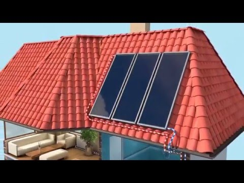 Renewable energy for heating homes