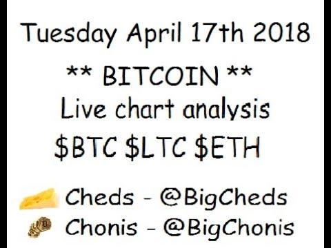Bitcoin - Live Analysis $BTC #bitcoin $LTC #Litecoin $ETH #ethereum 4/17/18