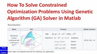 How To Solve Constrained Optimization Problems Using Genetic Algorithm (GA) Solver In Matlab