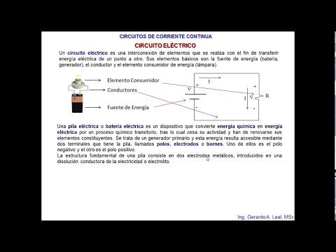Circuitos De Corriente Continua. Magnitudes Eléctricas. Ley De Ohm. Circuitos Serie Y Paralelo.