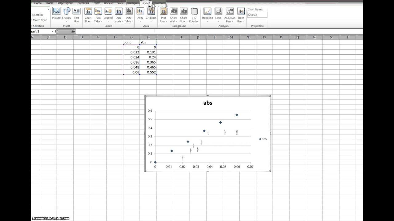 worksheet Lines Of Best Fit Worksheet add trend line through origin 00 in microsoft excel best fit youtube