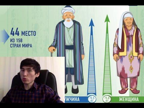 Сексуалнй жизн узбекстане видио