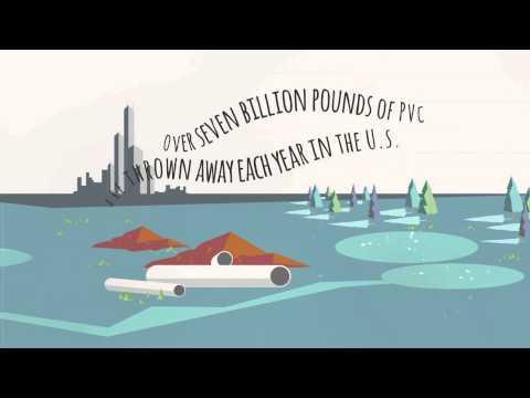 Dangers of PVC