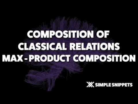 Max Product Composition | Composition of Classical Relations