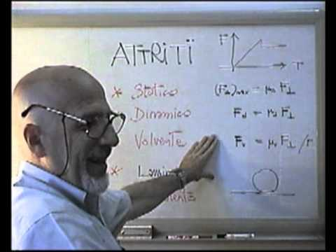 Dinamica: Attrito (caso Radente)