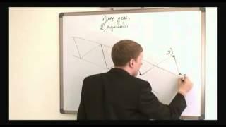 Видеоуроки, обучение торговле на Forex урок 2