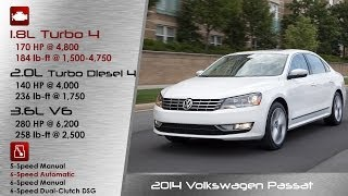 2014 / 2015 Volkswagen Passat Review and Road Test   DETAILED