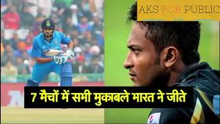 100%: India's win rate against Bangladesh in T20Is