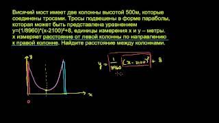 Квадратичные функции. Задача 1