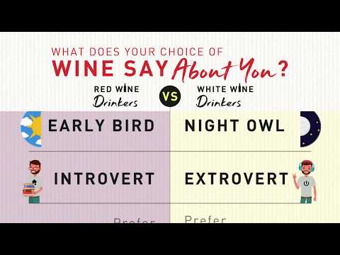 Scott Davidson - Your Wine Preference Reveals A Lot About Your Personality