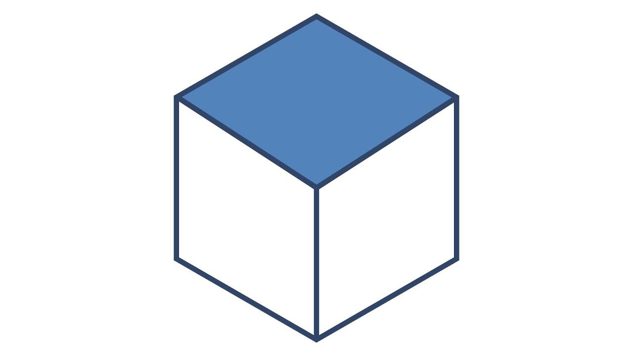 Scenarios - Configurations and cases