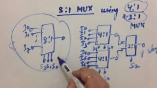 8:1 multiplexer met behulp van 4:1 en 2:1 Multiplexers | zeer gemakkelijk