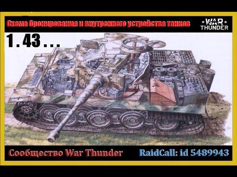 Схема бронирования и внутреннего устройства танков (WarThunder 1.43...)