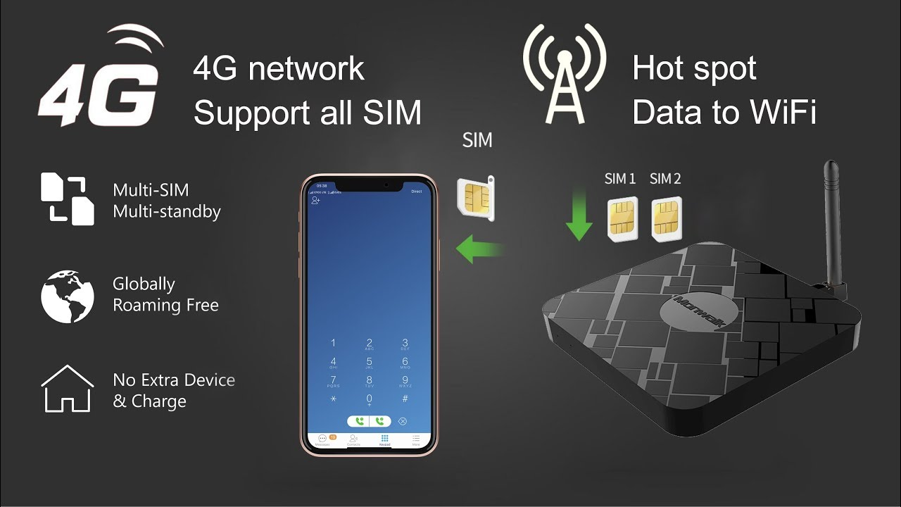 4G Support 3SIM Standby data to WiFi hot spot SIM extend Box for iOS and  Android