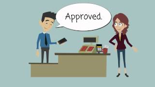 No Credit Check Consumer Financing
