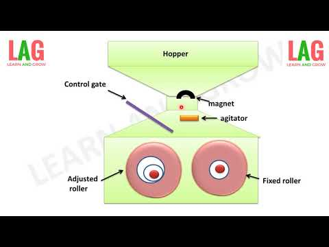 ROLLER MILL(हिन्दी )!LEARN AND GROW