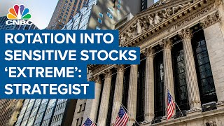As Dow hits record, Canaccord's Tony Dwyer warns rotation into economically sensitive stocks is extr