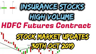 Hdfc Futures | Insurance Stock High Volume | Stock Market Updates| Tamil Share | Intraday Tamil Tips