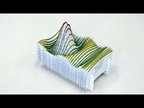 Index Card Sombrero Graph - 25k Subscriber Thank You!