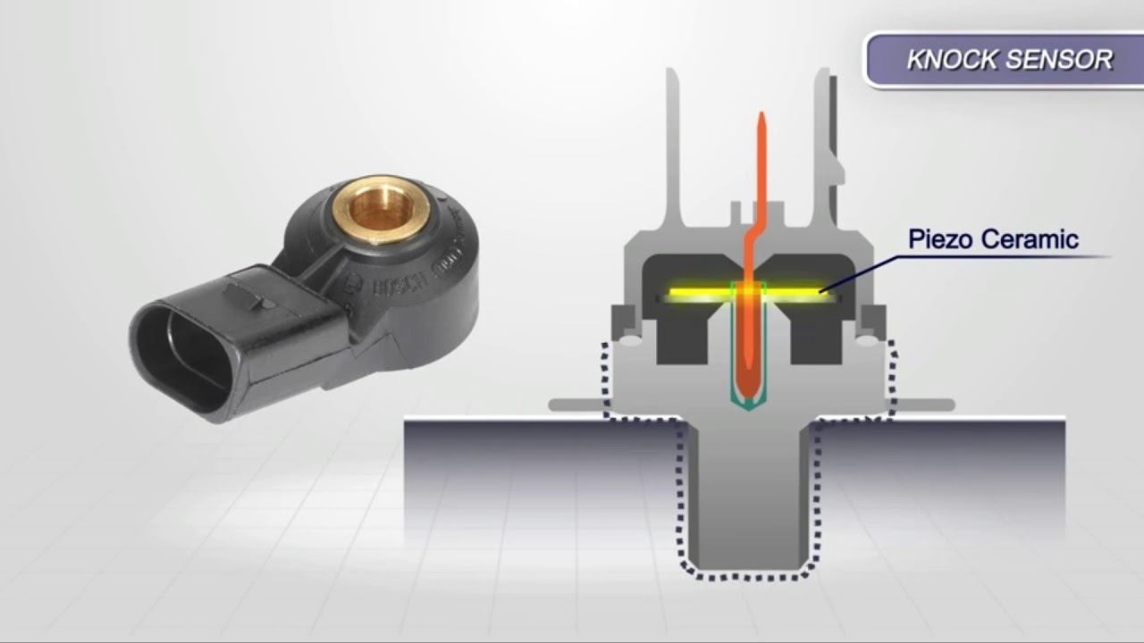 How Does A Knock Sensor Work – All You Need To Know | CAR
