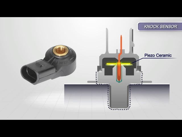 How Does A Knock Sensor Work – All You Need To Know   CAR