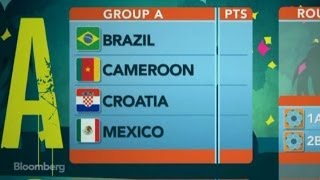 World Cup: Your Quick Guide to the Group Draws