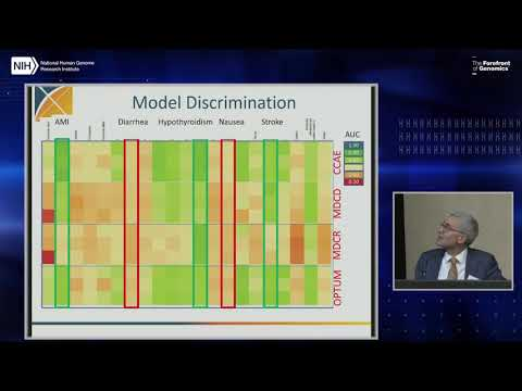 Predicting risk from multiple Observational Health Data Sciences (OHDSI) databases George Hripcsak