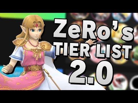 ZeRo's Super Smash Bros. Ultimate 2.00 TIER LIST & ANALYSIS - Part 2