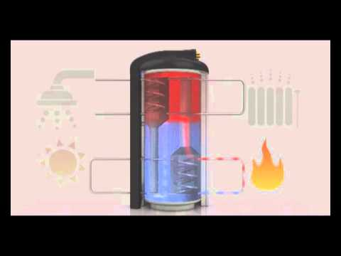Hot Water Tank Stratifying Solar Energy Storage Youtube